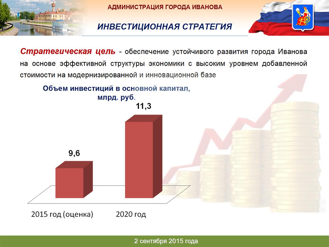 Инвестиции_2020